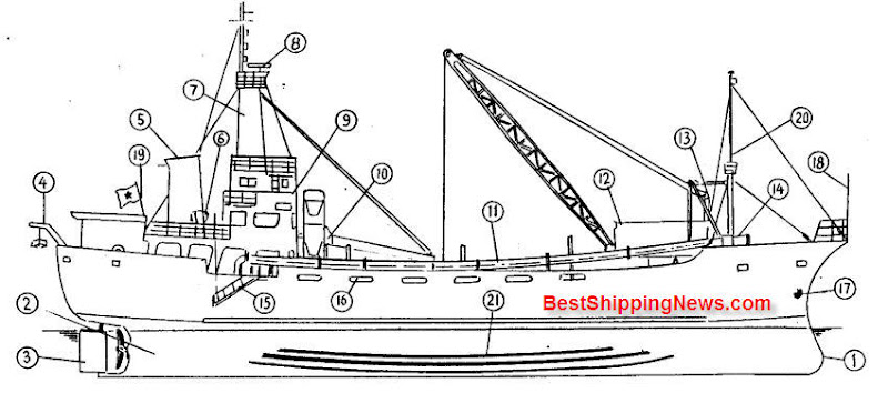 Small%20steel%20ship Types of ships