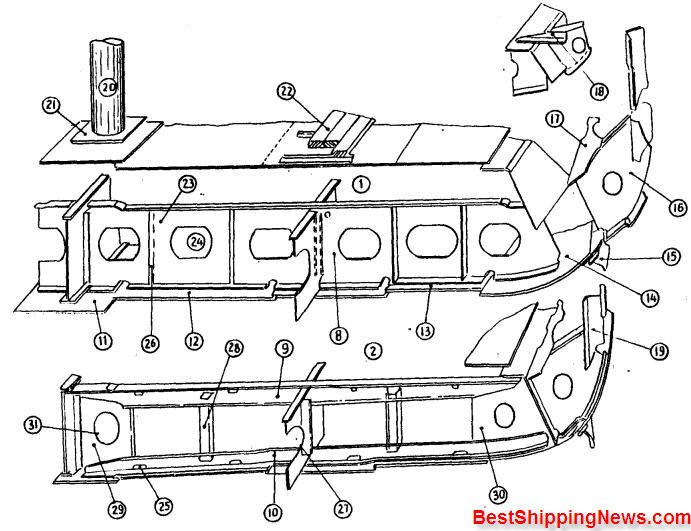 Double Bottom Constructions Shipbuilding Picture Dictionary