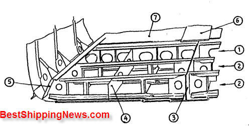 Cruise Pollution 1 also Midship in addition Restaurant Floor Plan Maker Fr 473cb4 furthermore Ship vessel drawing further Appe. on cargo container diagram