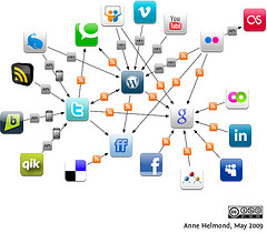 Social Media Data Map by Anne Halmond