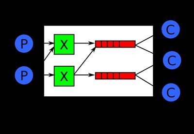 AMPQ_model