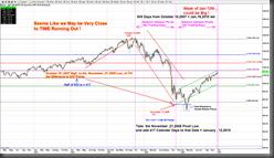 Joe big chart