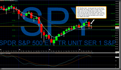 spy_monthly_eod_6_24