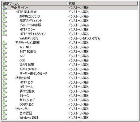 Win2008R2