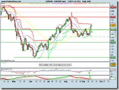 EUR_USD Spot16092010