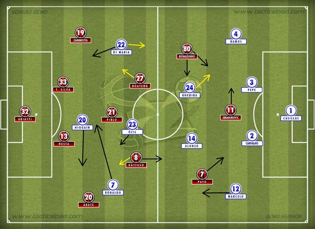 Milan x Madrid