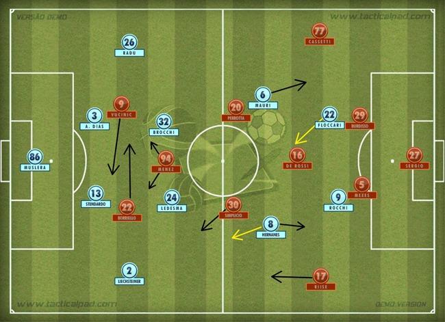 Lazio x Roma