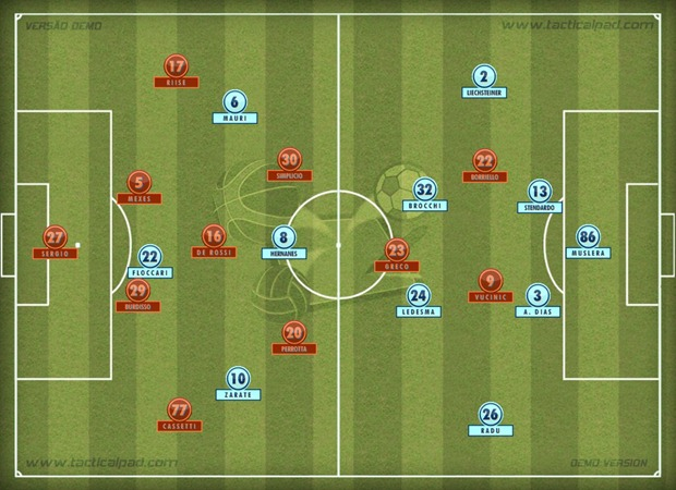 Lazio x Roma 2