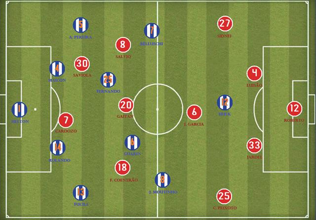 Benfica vs Porto 2