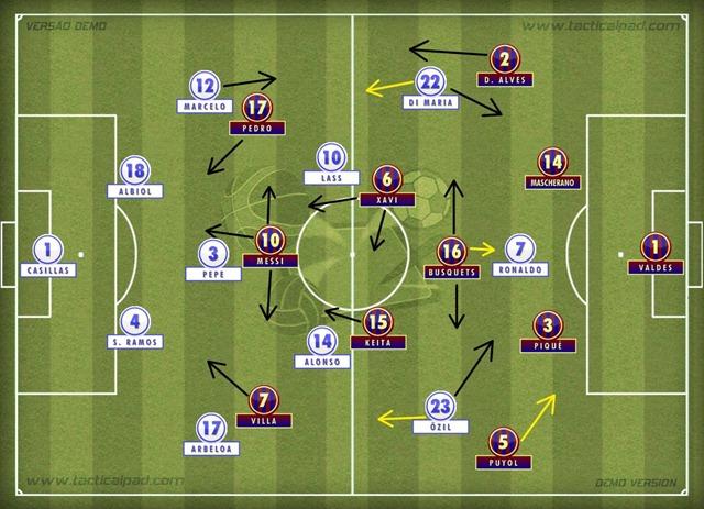 Madrid - Barça_POSICIONAMENTO 1 previa ucl