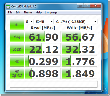 Test Read/Write Speed : USB/Hard Disk/External HDD