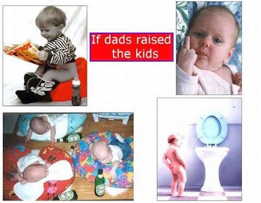 Filhos criados pelo pai