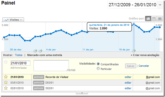 anotacao-google-analytics