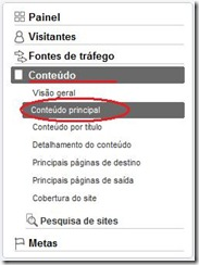Painel do Google Analytics