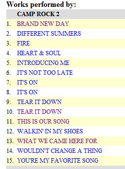 Lista de cancione de Camp Rock2