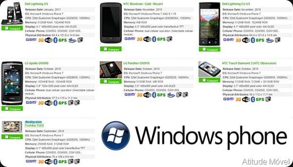 WP7-Phones