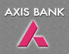 AXIS Bank Branches in Hyderabad.