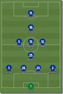 Chelsea tactics by Scolari in FM 2009
