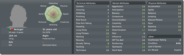 Jorge Andrade, Football Manager 2010