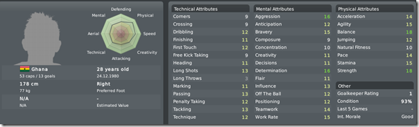Stephen Appiah in Football Manager 2010