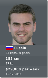 FM 2010 facepack, Akinfeev from CSKA Moscow