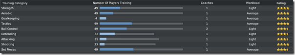 Training categories and stars in FM 2010