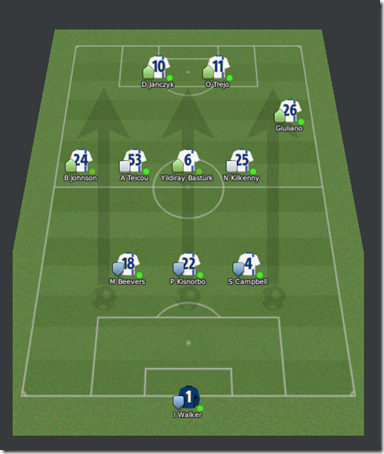 Formation of FM 2010 Leeds tactics