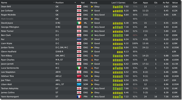 Luton in Football Manager 2010
