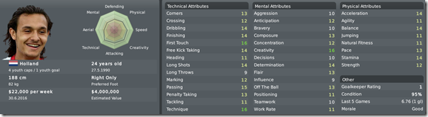Nacer Barazite in Football Manager 2010