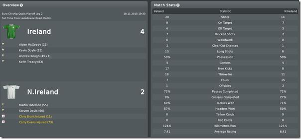 Away 2:4 in rival battle, FM 10