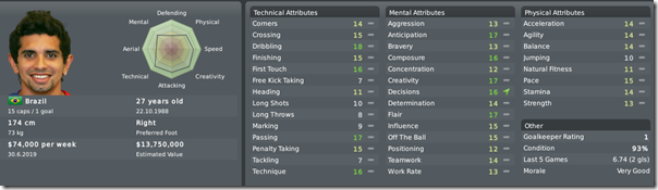 Guilherme in Football Manager 2010