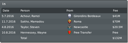 Sakho, Taylor, Hennessey and Achour in Leeds, FM10