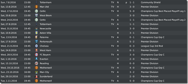 Leeds matches in the 8th season, FM 2010