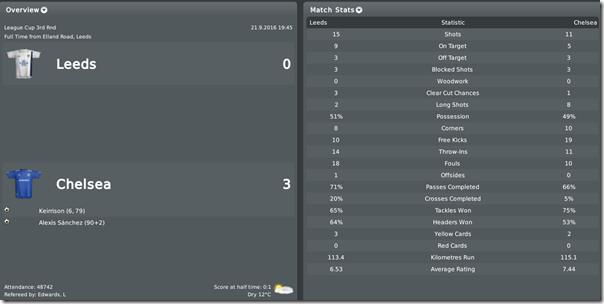 Leeds - Chelsea 0:3, League Cup
