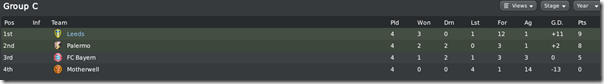 Champions League group of Leeds in FM 10