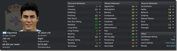 Julio Cruz in Football Manager 2011