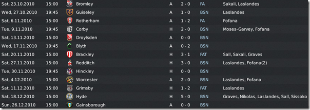 Latest matches by Boston United in FM11