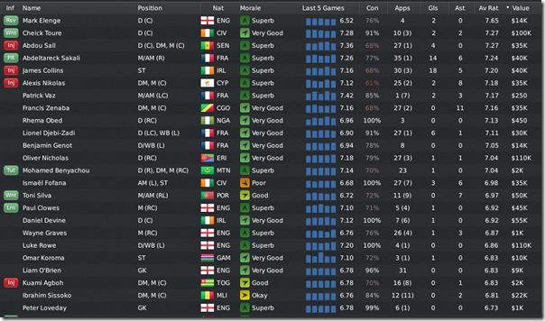 Boston players in the 2nd season, FM 11