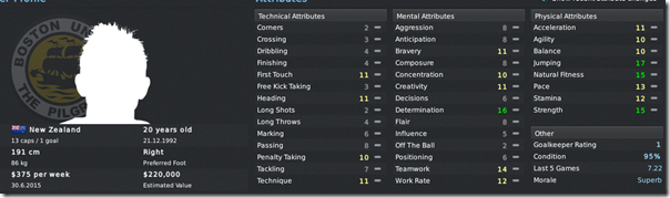 Cameron Lindsay in Football Manager 2011