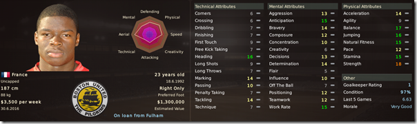 Soumaoro in Football Manager 2011
