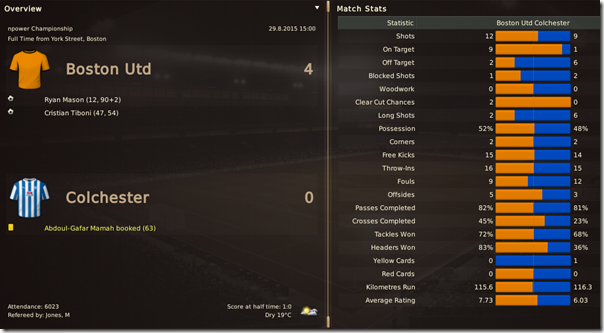Boston United - Colchester 4:0