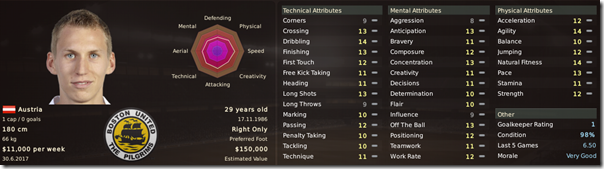 Florian Klein in Football Manager 2011