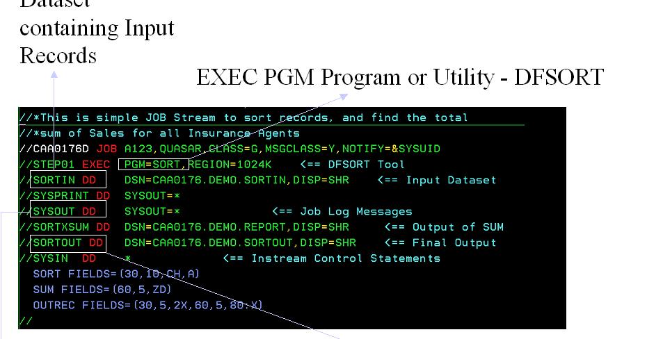 ibm utilities tutorial  u2013 03   iebcompr and sort