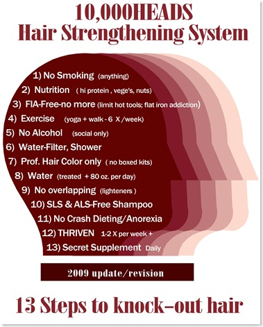 Killer Strands Hair Clinic: 10,000 HEADS : A Possible New Step ?
