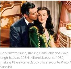 GoneWithTheWind