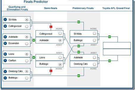AFL-Finals