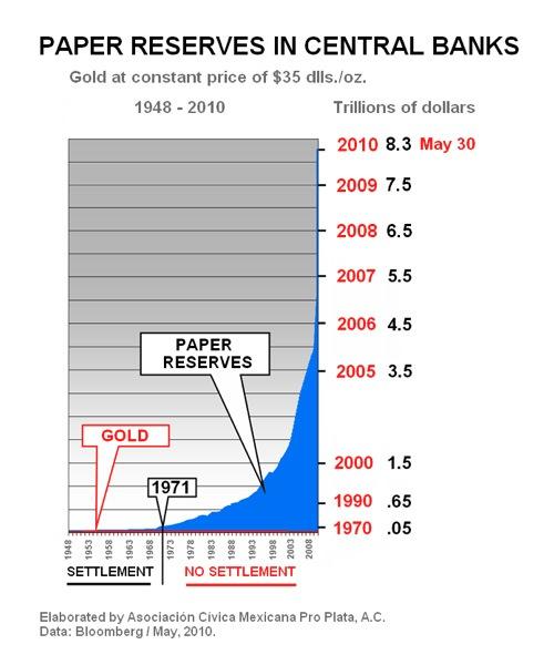 graph_goldstandard