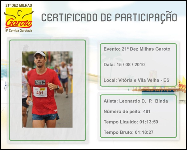Certificado 21ª Dez Milhas Garoto