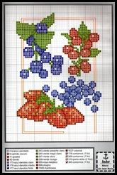 gráficos064