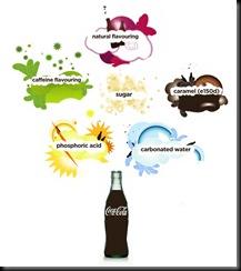 Coca-Cola_Secret_Formula3